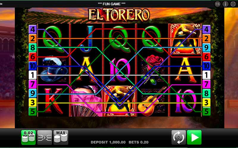 Die Bewertung von El Torero Merkur Slot